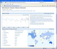 Google Insight results