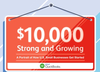 Intuit's small business start up survey