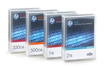RDX data cartridges
