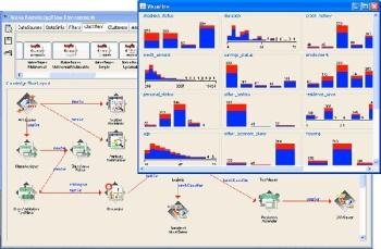 Pentaho Data Mining and Predictive Analytics