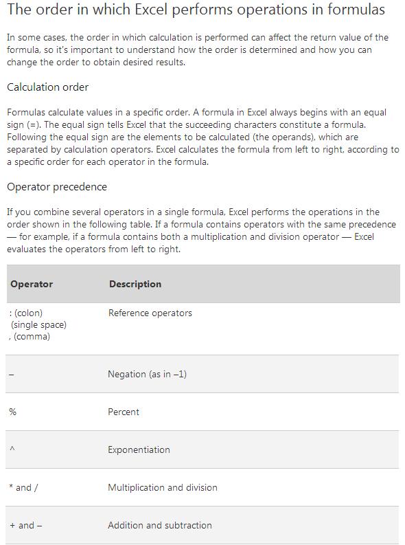 Microsoft Excel: order of precedence