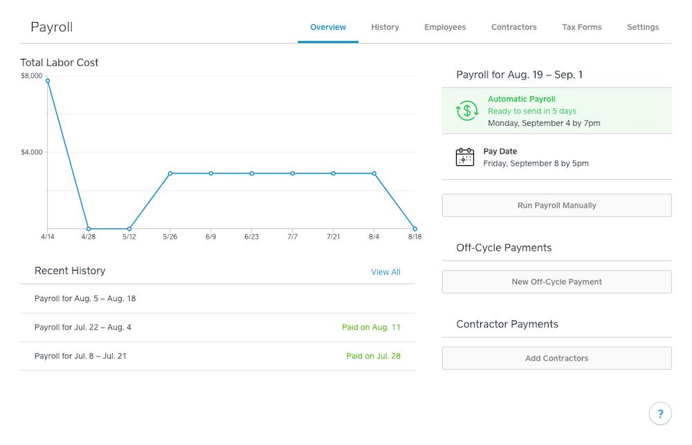Screenshot of Square Payroll dashboard.