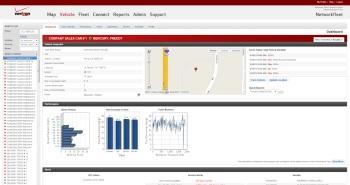 Fleet management viewing console