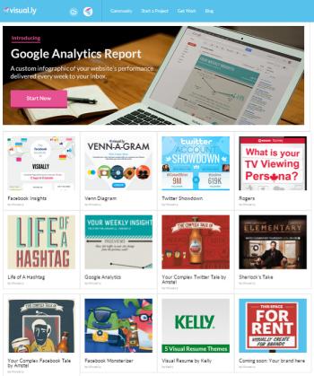Visually infographics tool