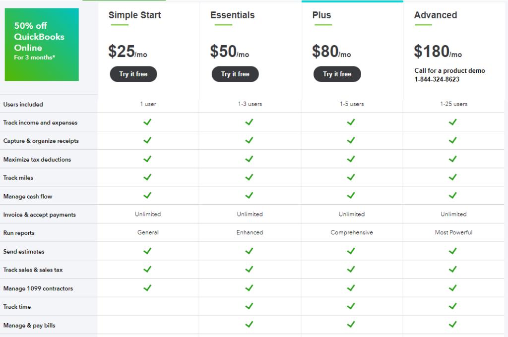 Quickbooks Pricing Plan.